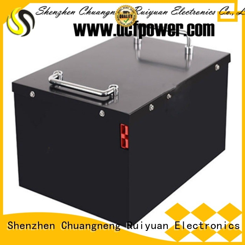 Eeyrnduy Top lithium polymer car battery Suppliers for electric cars/EV/HE/PEV