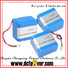 Eeyrnduy battery package Supply for electric vehicles